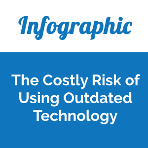 the costly risk of using oudated technology