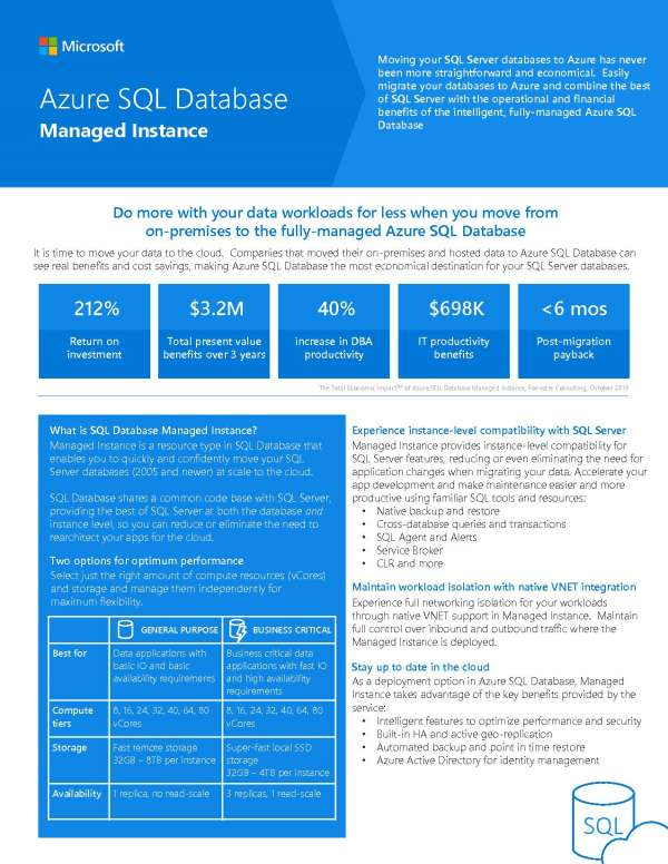 Infographic_Azure_20SQL_20Database_20Managed_20Instance_Azure_thumb.jpg