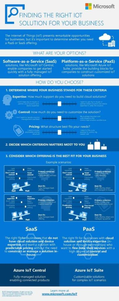 Infographic_Finding_20the_20right_20IoT_20solution_20for_20your_20business_thumb.jpg