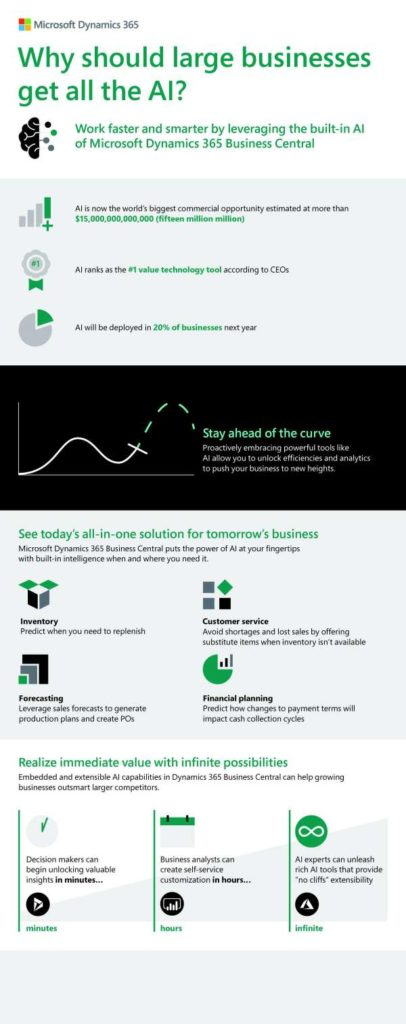 Infographic_Business_20Central_20AI_20Infographic_thumb.jpg