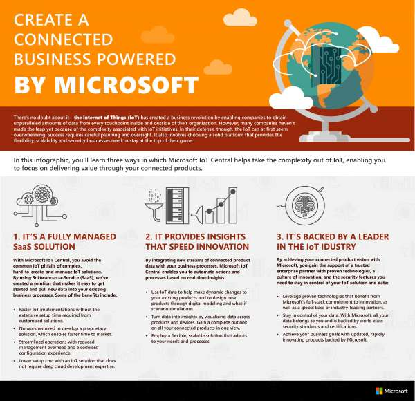 AzureIoT_Infographic_Week7_v1_thumb.jpg
